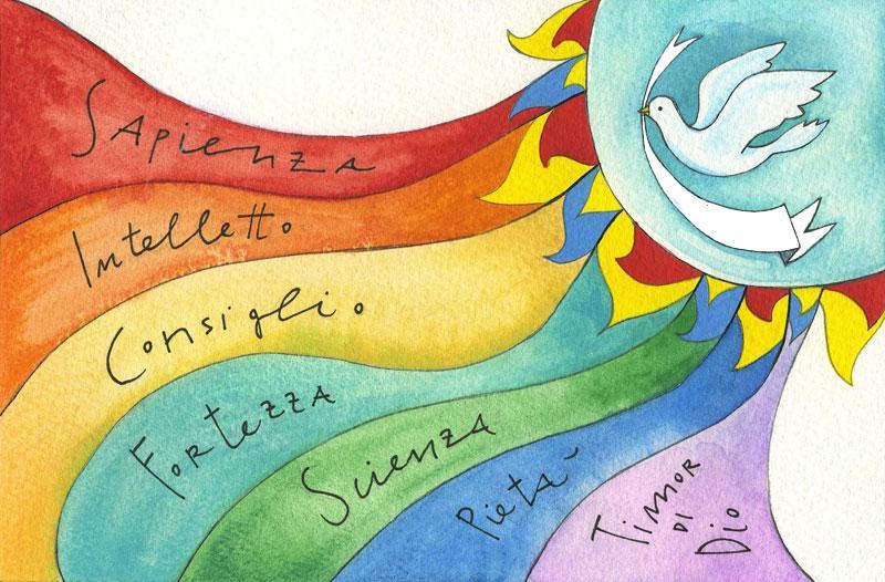 """LA CRESIMA nella nostra """"collaborazione"""", sapienza, intelletto, consiglio, fortezza, scienza, pietà, timor di Dio"""